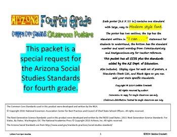 Common Core Fourth Grade Social Studies Posters for Arizon