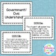 Common Core Georgia Performance Standards Posters Fifth Gr