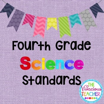 Common Core Georgia Performance Standards Posters Fourth G