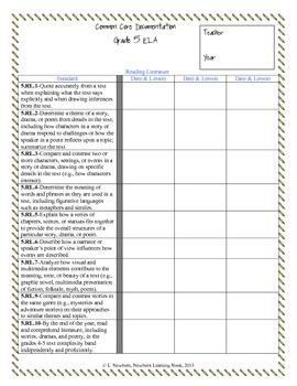 Common Core: Grade 5 ELA Documentation