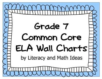 Common Core Grade 7 ELA Wall Charts