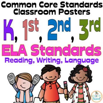 Common Core K-3 ELA Posters (I can...) Melonheadz Edition