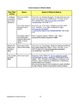 CCSS Literature & Informational Texts Readings Lists--Amer