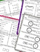 Common Core Math Assessments Bundle