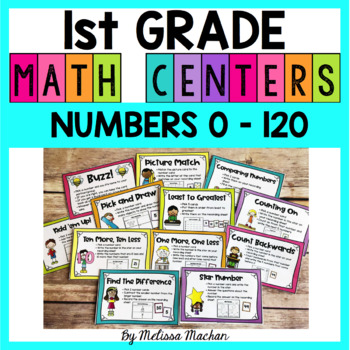 Common Core Math Centers
