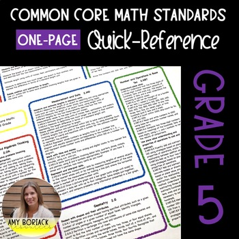 Common Core Math Standards Quick Reference: Fifth Grade