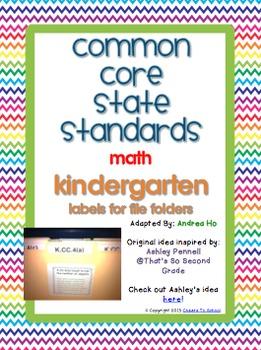 Common Core Math File Folder Labels (Kindergarten)