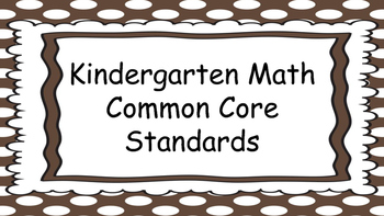 Kindergarten Math Standards Posters on Brown Polka Dot Frame