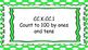 Kindergarten Math Standards Posters on Green Polka Dot Frame