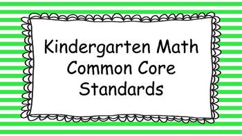 Kindergarten Math Standards Posters on Green Striped Frame