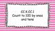 Kindergarten Math Standards Posters on Pink Striped Frame
