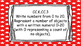 Kindergarten Math Standards Posters on Red Star Frame
