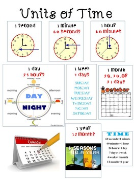 Common Core Math: Measuring Units of Time Poster