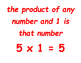 Common Core Math Multiplication Property Terms Posters