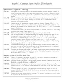 Common Core Math Standards- First Grade