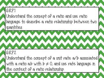 Common Core Math Standards Green Chevron