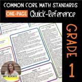 Common Core Math Standards Quick Reference: First Grade