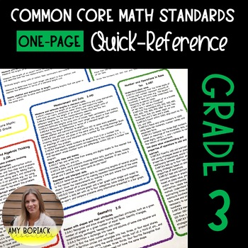Common Core Math Standards Quick Reference: Third Grade