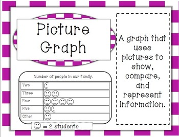 Common Core-Math Vocabulary Posters & Student Vocab Dictionaries