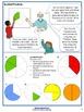 Common Core Math - What is a Unit Fraction?