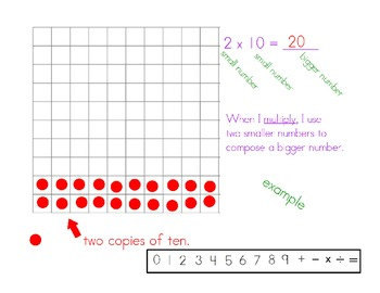 Common Core Multiplication with Arrays Flip Chart