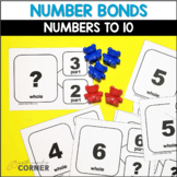 Number Combinations: Using Number Bonds to Develop Part/Wh