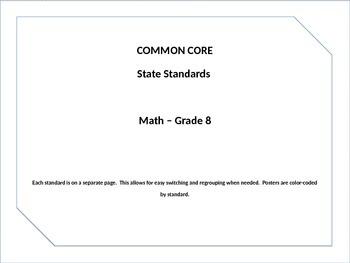 Common Core Posters Math Grade 8