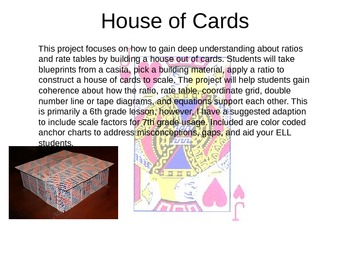 Common Core Ratio House of Cards Project