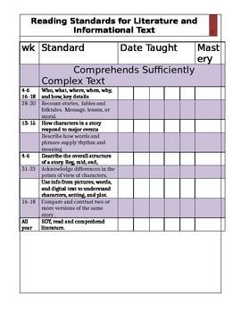 Common Core Reading Checklist