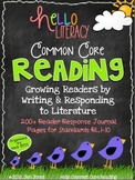 Common Core Reading: Comprehension Strategy Sheets for K-2