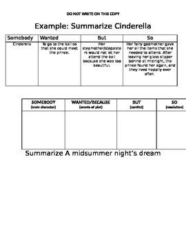 Common Core Reading Kit