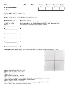 Common Core Response To Intervention (RTI)