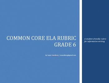 Common Core Rubric -6th Grade Informative (Student-Friendl