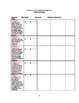Common Core Second Grade Literacy Planning Guide with Sugg
