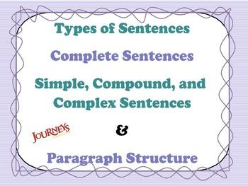 Georgia Grade 5 Journeys Unit 1, Lessons 1-3 Grammar (Sent