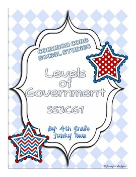 Common Core: Social Studies: Levels of Government