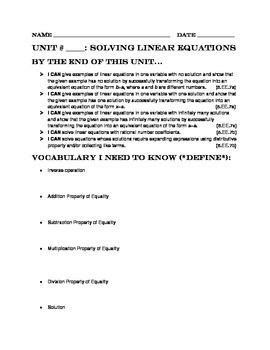 Common Core Solving Linear Equations Unit Map Grade 8