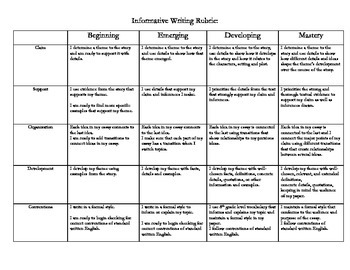 Common Core Standard Aligned Informative Writing Rubric