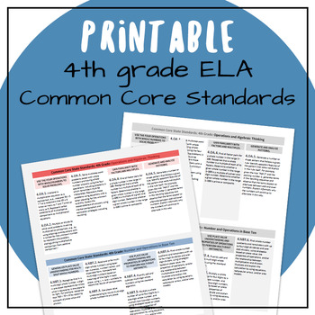 Common Core Standards 4th Grade ELA Compact Printable Version