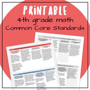 Common Core Standards 4th Grade Math Compact Printable Version