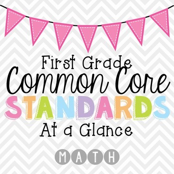 Common Core Standards Cheat Sheets - First Grade Math