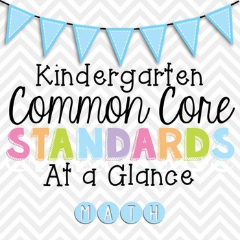 Common Core Standards Cheat Sheets - Kindergarten Math