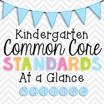 Common Core Standards Cheat Sheets - Kindergarten Writing