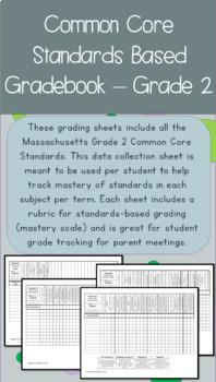 Common Core Standards Based Gradebook Grade 2