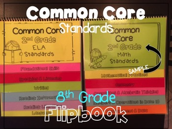 Common Core Standards Guide 8th Grade Flipbooks