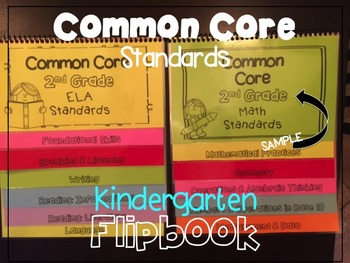 Common Core Standards Guide Kindergarten Flipbooks