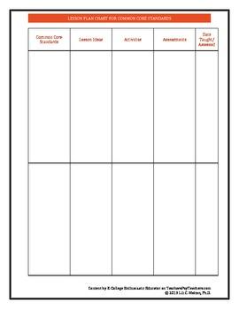 Common Core Standards Lesson Plan Charts