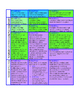 Organised Easy to Use Summary of Common Core Standards Mat