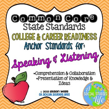 Common Core Standards Posters - Anchor Standards for Speak
