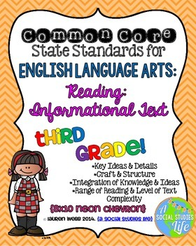 3rd grade ELA Reading Informational Text Common Core Stand